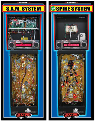 Cabinet view of SAM and SPIKE with an inverted playfield.